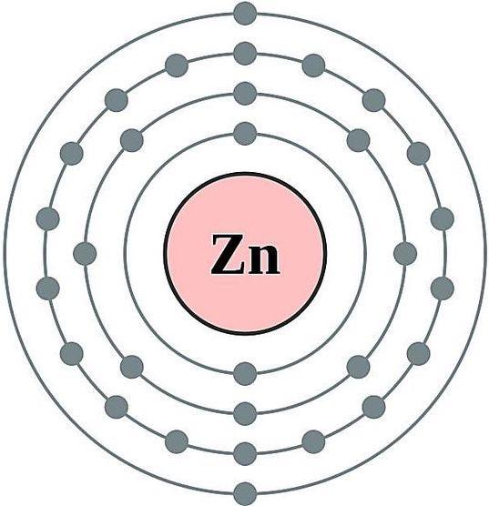 Zinc-58b6020f3df78cdcd83d332a